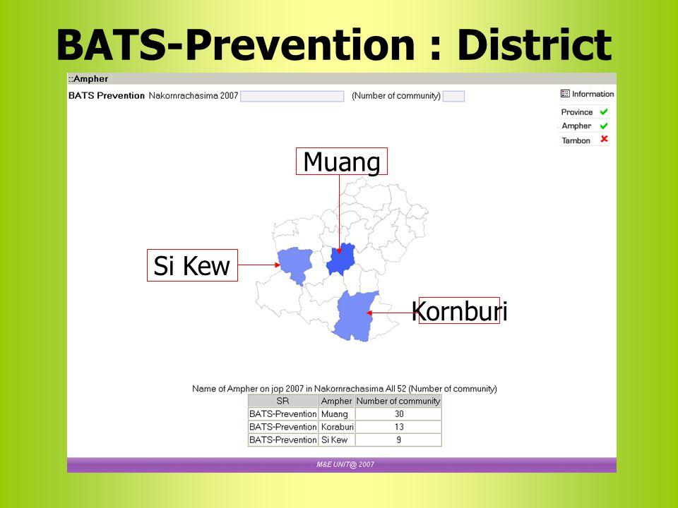BATS-Prevention : District Muang Si Kew Kornburi