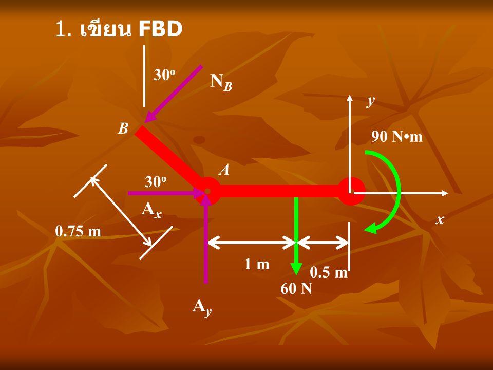 B A 0.75 m 30 o 90 Nm 1 m 0.5 m AyAy AxAx NBNB x y 30 o 60 N 1. เขียน FBD
