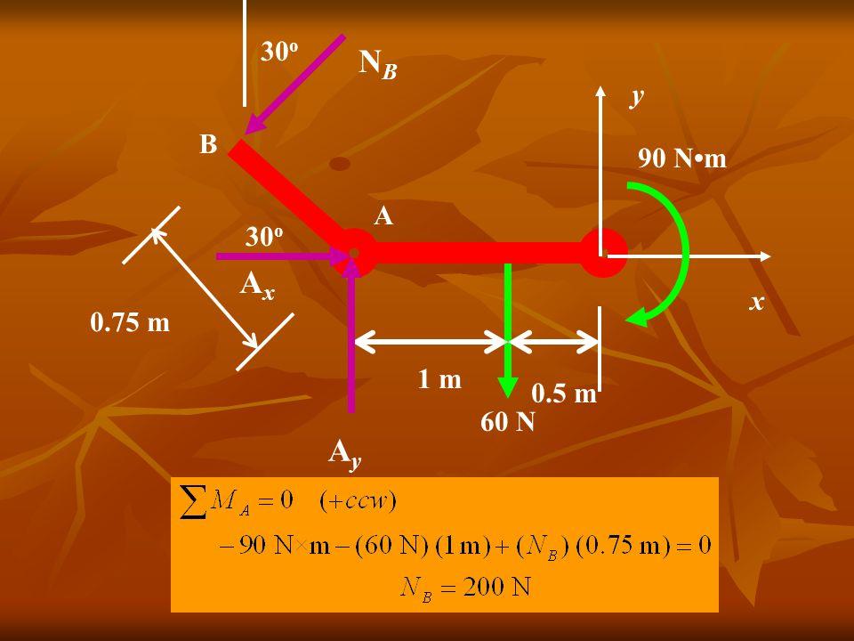 B A 0.75 m 30 o 90 Nm 1 m 0.5 m AyAy AxAx NBNB x y 30 o 60 N