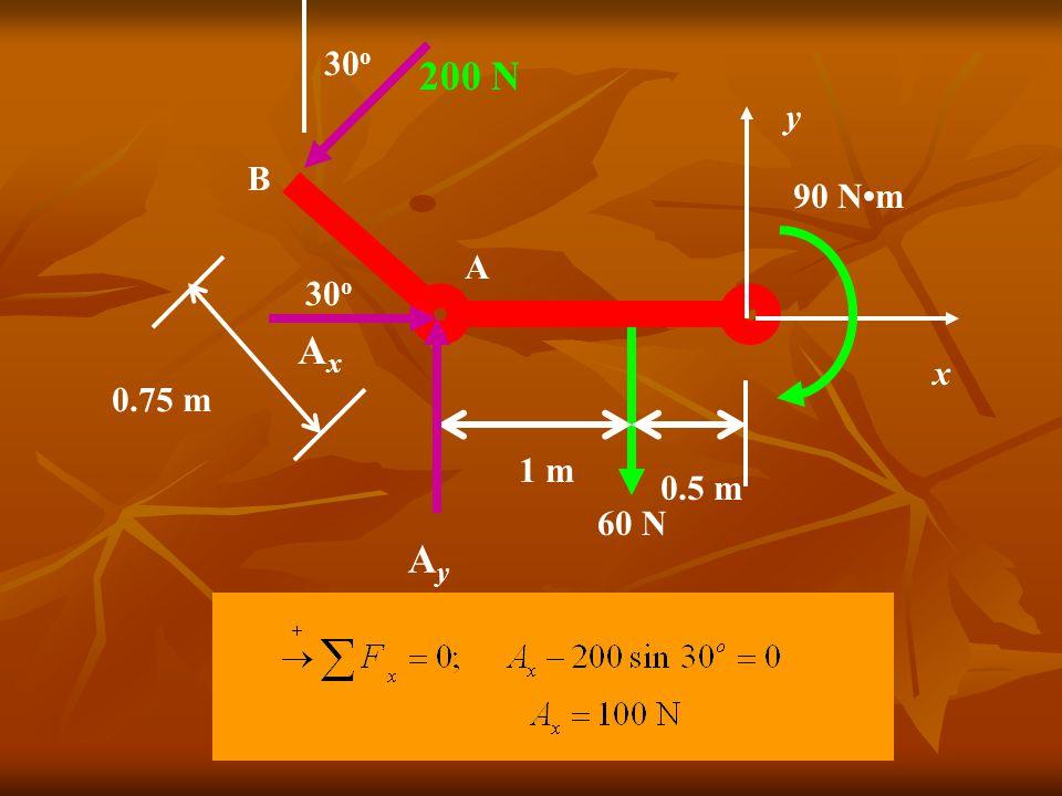 B A 0.75 m 30 o 90 Nm 1 m 0.5 m AyAy AxAx 200 N x y 30 o 60 N