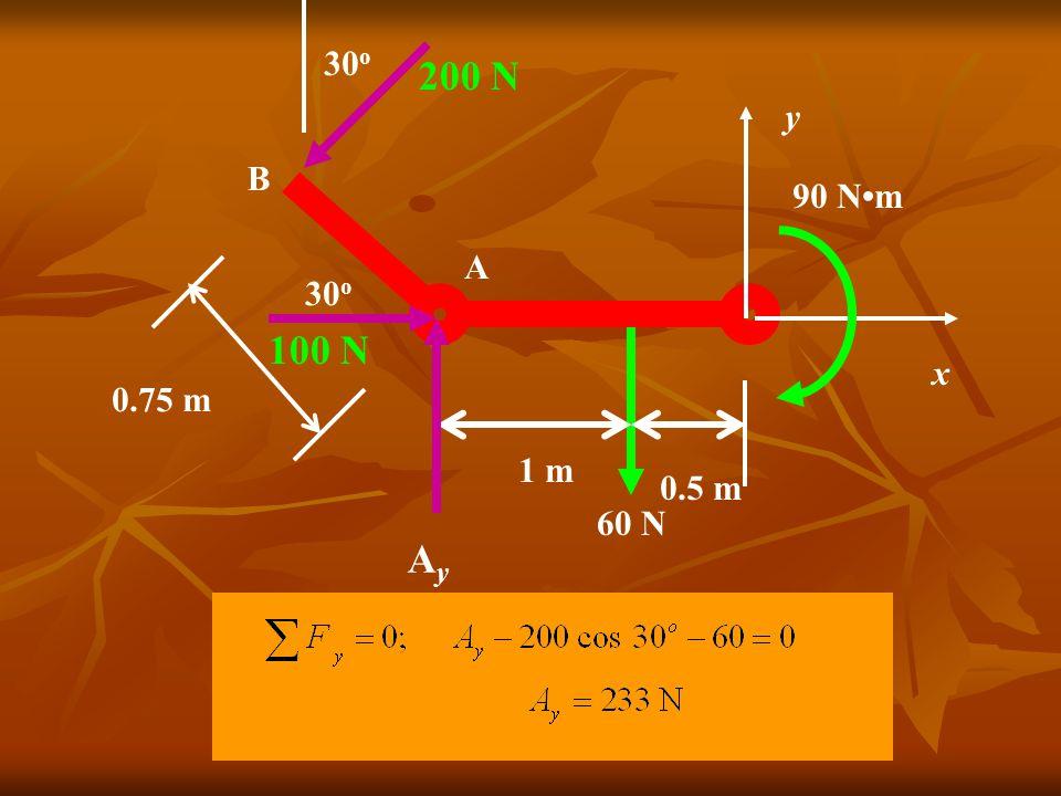 B A 0.75 m 30 o 90 Nm 1 m 0.5 m AyAy 100 N 200 N x y 30 o 60 N