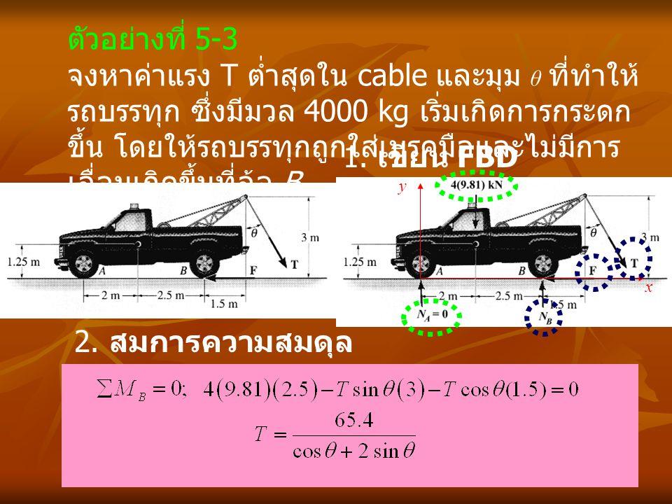 ตัวอย่างที่ 5-3 จงหาค่าแรง T ต่ำสุดใน cable และมุม θ ที่ทำให้ รถบรรทุก ซึ่งมีมวล 4000 kg เริ่มเกิดการกระดก ขึ้น โดยให้รถบรรทุกถูกใส่เบรคมือและไม่มีการ