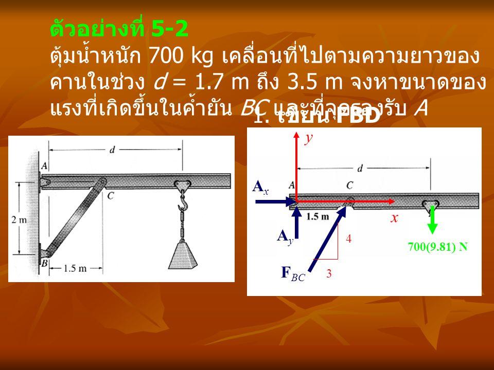 ตัวอย่างที่ 5-2 ตุ้มน้ำหนัก 700 kg เคลื่อนที่ไปตามความยาวของ คานในช่วง d = 1.7 m ถึง 3.5 m จงหาขนาดของ แรงที่เกิดขึ้นในค้ำยัน BC และที่จุดรองรับ A 1.