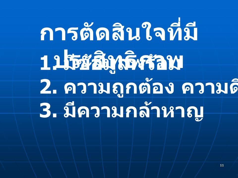 11 การตัดสินใจที่มี ประสิทธิภาพ 1. มีข้อมูลพร้อม 2. ความถูกต้อง ความดี 3. มีความกล้าหาญ