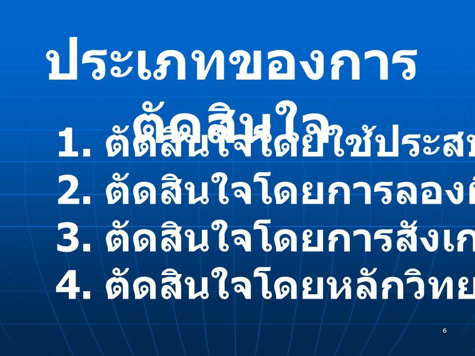 6 ประเภทของการ ตัดสินใจ 1.ตัดสินใจโดยใช้ประสบการณ์ 2.