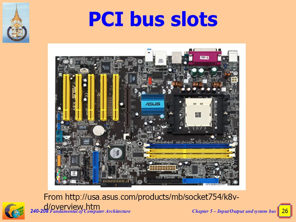 Chapter 5 – Input/Output and system bus 26 240-208 Fundamental of Computer Architecture PCI bus slots From http://usa.asus.com/products/mb/socket754/k