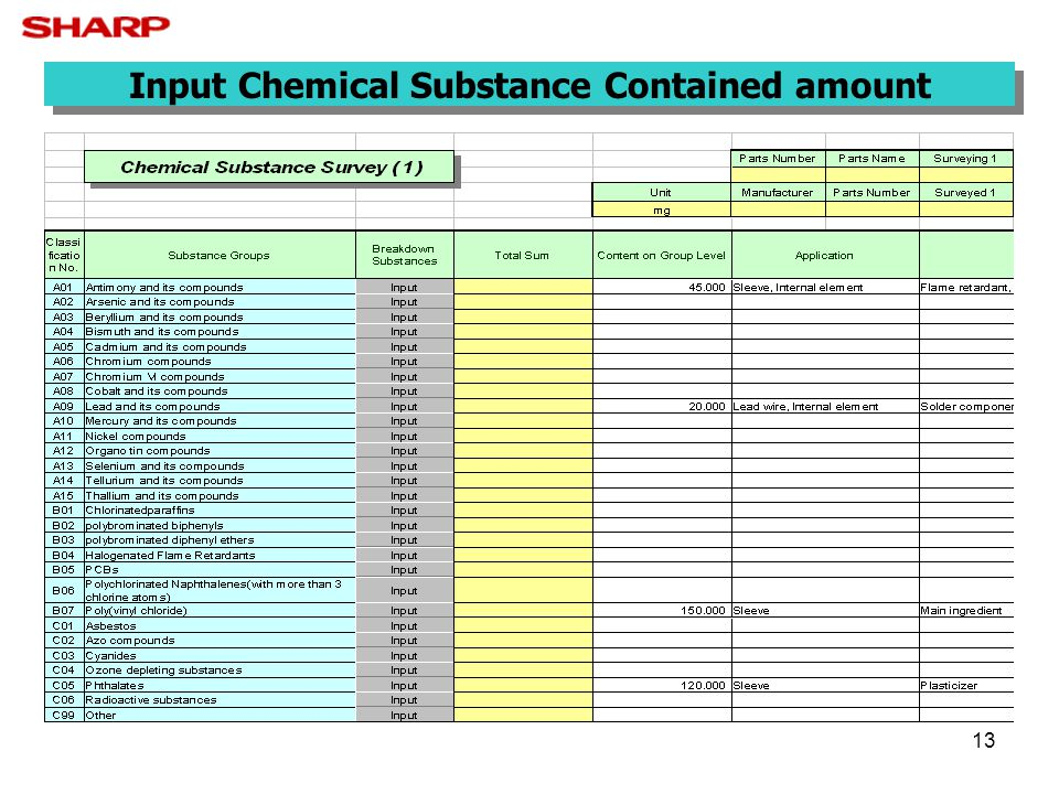 13 Input Chemical Substance Contained amount