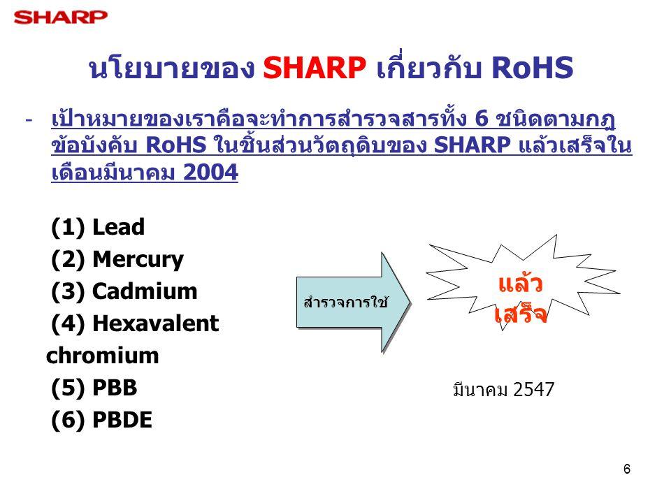 6 นโยบายของ SHARP เกี่ยวกับ RoHS - เป้าหมายของเราคือจะทำการสำรวจสารทั้ง 6 ชนิดตามกฎ ข้อบังคับ RoHS ในชิ้นส่วนวัตถุดิบของ SHARP แล้วเสร็จใน เดือนมีนาคม