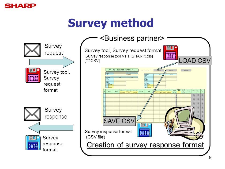 9 Survey method Survey response Survey response format Survey tool, Survey request format Survey request Survey tool, Survey request format [Survey re