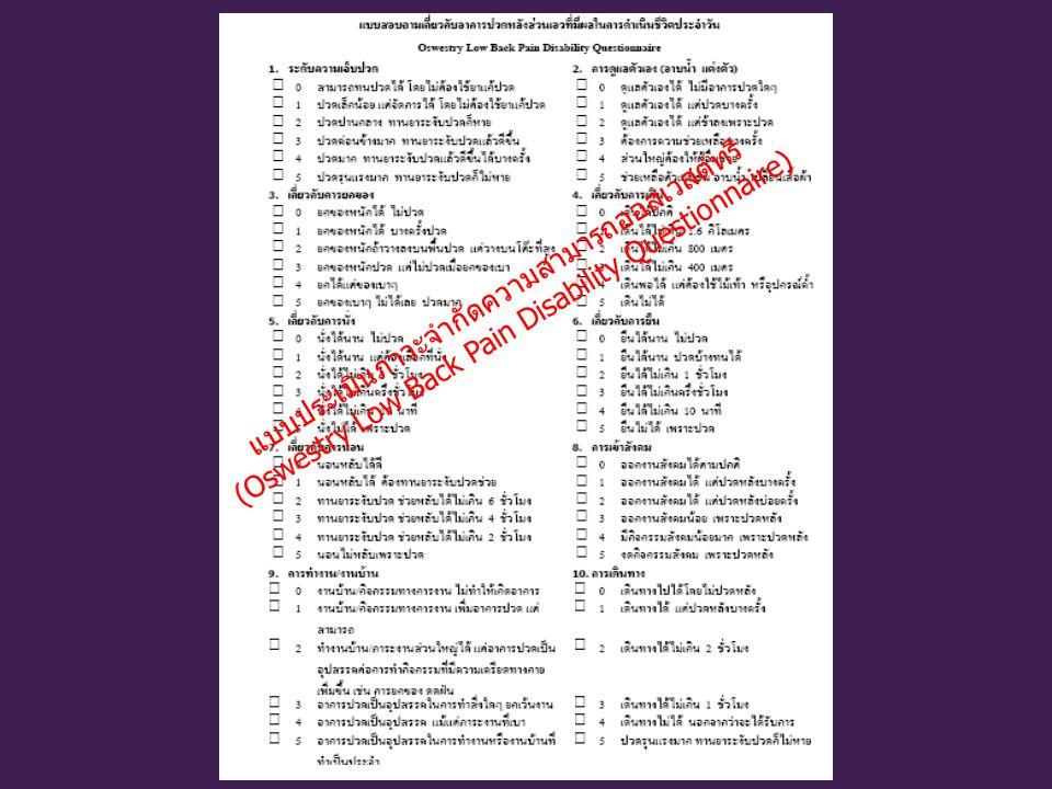 LOGO www.themegallery.com แบบประเมินภาวะจำกัดความสามารถออสเวสต์ทรี (Oswestry Low Back Pain Disability Questionnaire)