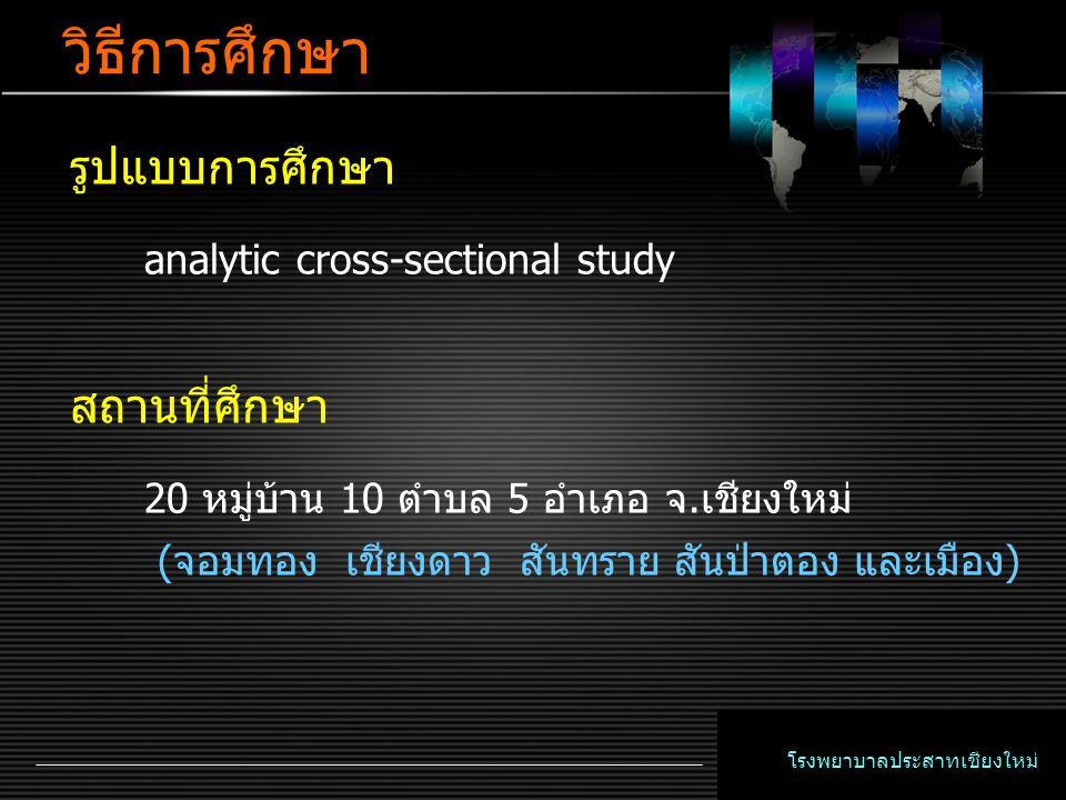 LOGO www.themegallery.com รูปแบบการศึกษา analytic cross-sectional study สถานที่ศึกษา 20 หมู่บ้าน 10 ตำบล 5 อำเภอ จ.เชียงใหม่ (จอมทอง เชียงดาว สันทราย สันป่าตอง และเมือง) 2 โรงพยาบาลประสาทเชียงใหม่ วิธีการศึกษา