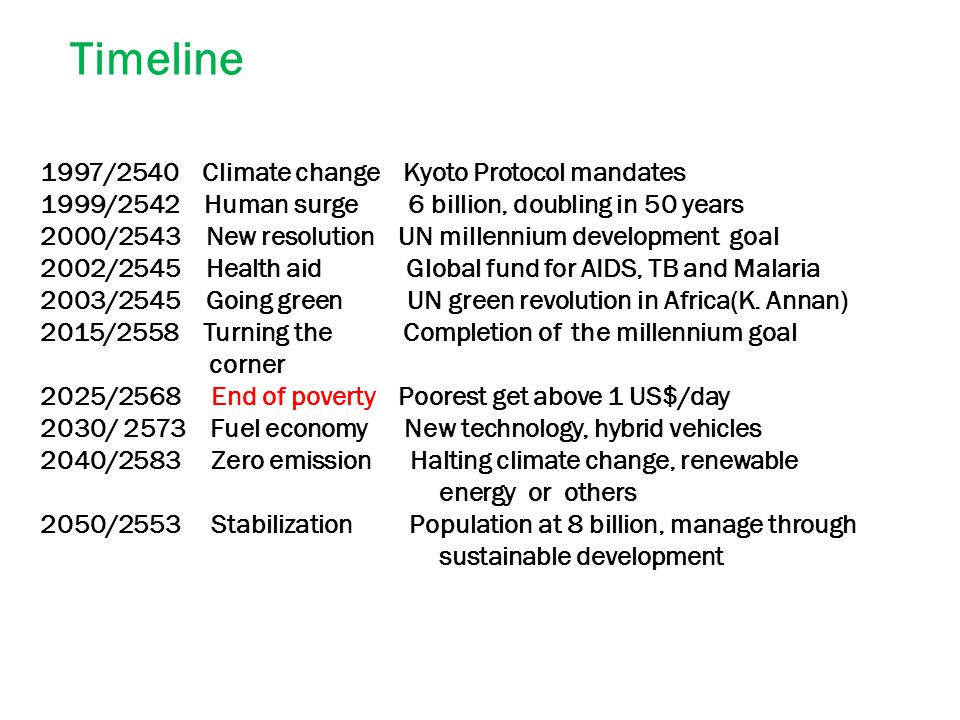 Timeline 1997/2540 Climate change Kyoto Protocol mandates 1999/2542 Human surge 6 billion, doubling in 50 years 2000/2543 New resolution UN millennium