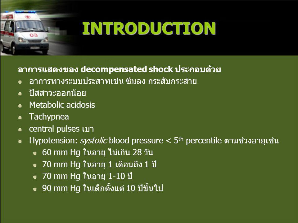 อาการแสดงของ decompensated shock ประกอบด้วย อาการทางระบบประสาทเช่น ซึมลง กระสับกระส่าย ปัสสาวะออกน้อย Metabolic acidosis Tachypnea central pulses เบา Hypotension: systolic blood pressure < 5 th percentile ตามช่วงอายุเช่น 60 mm Hg ในอายุ ไม่เกิน 28 วัน 70 mm Hg ในอายุ 1 เดือนถึง 1 ปี 70 mm Hg ในอายุ 1-10 ปี 90 mm Hg ในเด็กตั้งแต่ 10 ปีขึ้นไป INTRODUCTION