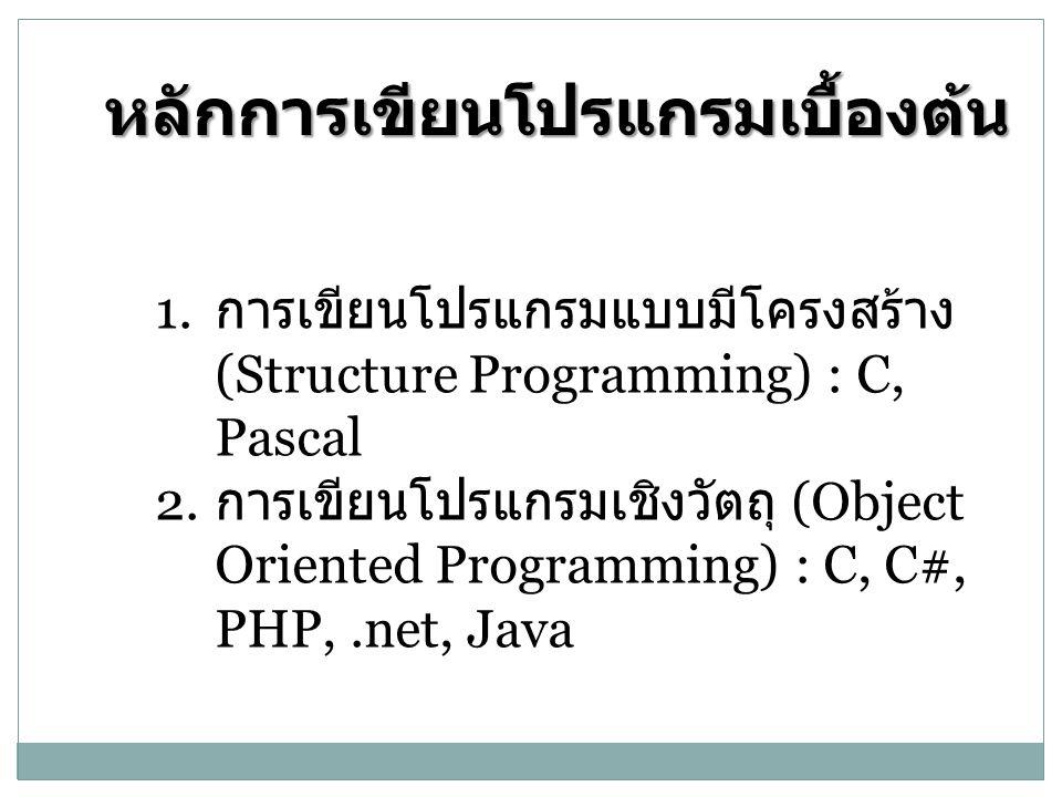 การเขียนโปรแกรมแบบ โครงสร้าง การเขียนโปรแกรมแบบโครงสร้าง คือ การเขียนโปรแกรม โดยจัดแบ่งคำสั่งออกเป็นชุดคำสั่งย่อย (Function) หลายๆ ชุด ซึ่งโปรแกรมหลัก (Main Function) จะทำการเรียกฟังก์ชันย่อย ( Sub Function) มาใช้งานตามต้องการ โดยก่อนเรียกใช้งาน โปรแกรมย่อยต้องมีตัวโปรแกรมย่อยเป็นองค์ประกอบของ โปรแกรมหลัก ซึ่งมีวิธีการทำงานดังรูป
