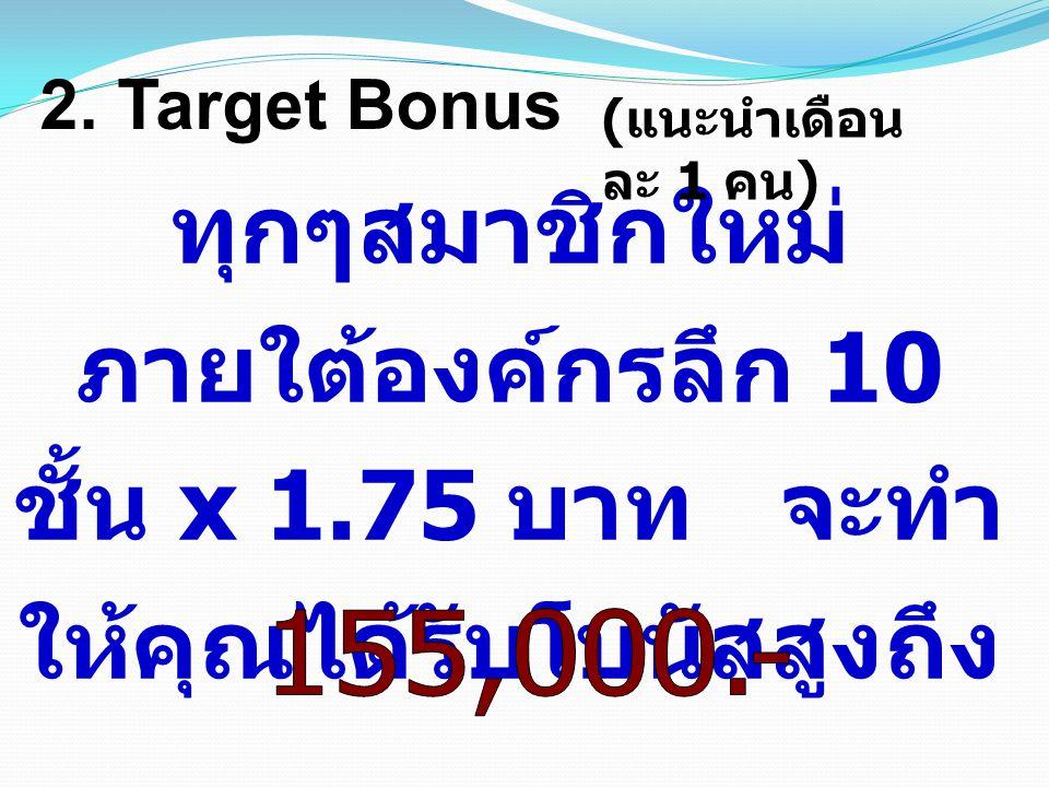 2. Target Bonus ทุกๆสมาชิกใหม่ ภายใต้องค์กรลึก 10 ชั้น x 1.75 บาท จะทำ ให้คุณได้รับโบนัสสูงถึง ( แนะนำเดือน ละ 1 คน )