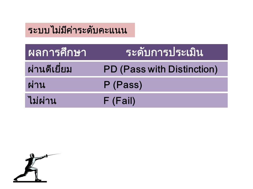 ระบบไม่มีค่าระดับคะแนน ผลการศึกษา ระดับการประเมิน ผ่านดีเยี่ยมPD (Pass with Distinction) ผ่าน P (Pass) ไม่ผ่านF (Fail)