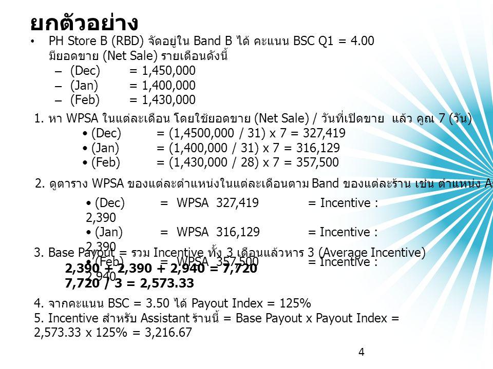 4 ยกตัวอย่าง PH Store B (RBD) จัดอยู่ใน Band B ได้ คะแนน BSC Q1 = 4.00 มียอดขาย (Net Sale) รายเดือนดังนี้ –(Dec)= 1,450,000 –(Jan)= 1,400,000 –(Feb)=