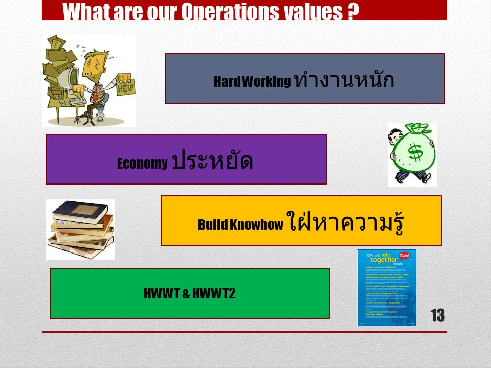 13 What are our Operations values .