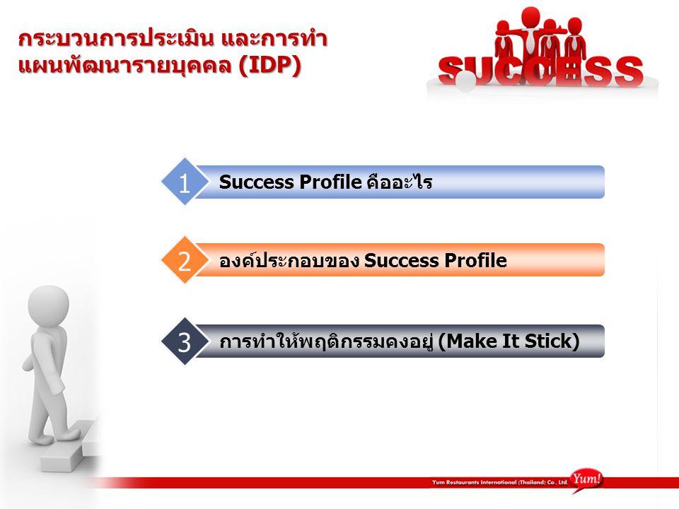 กระบวนการประเมิน และการทำ แผนพัฒนารายบุคคล (IDP) Success Profile คืออะไร 1 องค์ประกอบของ Success Profile 2 การทำให้พฤติกรรมคงอยู่ (Make It Stick) 3