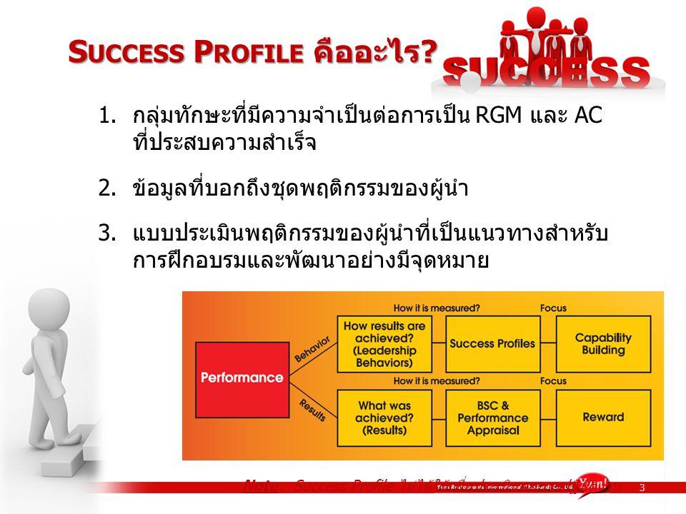 S UCCESS P ROFILE คืออะไร? Note: Success Profile ไม่ได้ใช้เพื่อประเมินผลการปฏิบัติงาน 3 1.กลุ่มทักษะที่มีความจำเป็นต่อการเป็น RGM และ AC ที่ประสบความส