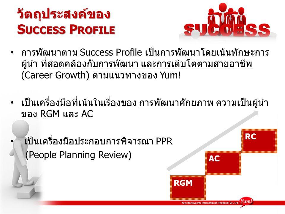RGM S UCCESS P ROFILE แบ่งออกเป็น 5 ด้าน 5 Set High Standards กำหนดมาตรฐาน การปฏิบัติงานให้สูง ไม่หยุดอยู่แค่คำว่า ดีพอแล้ว/ใช้ได้แล้ว Executes Processes & Routines จัดการขั้นตอนการทำงาน และงานประจำต่างๆ มุ่งเน้นที่บทบาทและขั้นตอน การทำงานที่ชัดเจน รวมถึงเข้าใจ ในความต้องการของลูกค้า Communicates Well สื่อสารอย่างมีประสิทธิภาพ ช่วยให้ทีมเข้าใจว่า ต้องทำอะไร และ ทำไมต้องทำ Holds Self & Others Accountable มีความรับผิดชอบต่อตนเองและผู้อื่น สอนงานและเป็นแบบอย่างของการ ตระหนักถึงความจำเป็นและเร่งด่วน Celebrates Success ประกาศความสำเร็จของทีม มีความจริงใจในการชื่นชมทีม 5 STAR RGMs