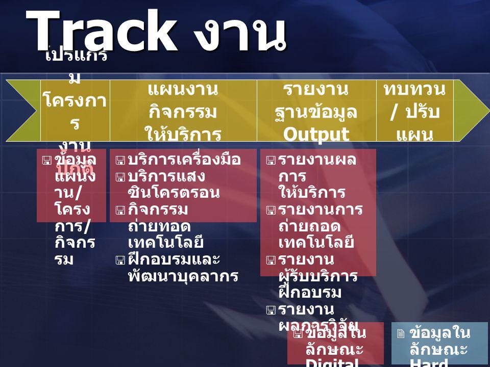 Track งบประมาณ คำเสนอขอ ตั้ง พรบ.งป ม. บัญชีรับ / จ่าย รายงาน งป ม.