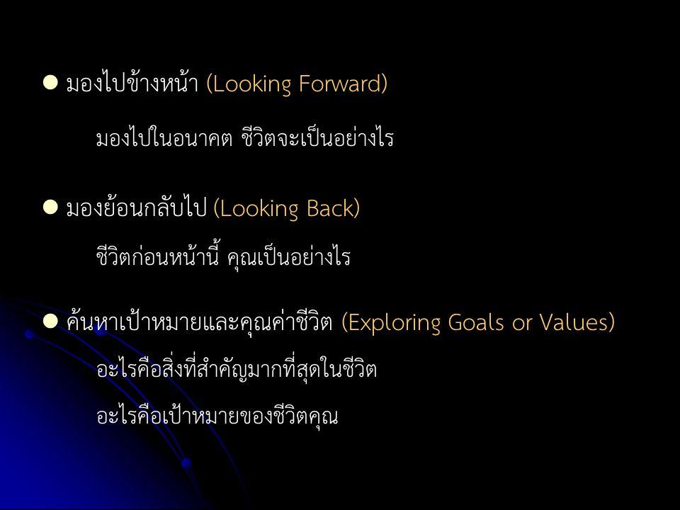 มองไปข้างหน้า (Looking Forward) มองไปในอนาคต ชีวิตจะเป็นอย่างไร มองย้อนกลับไป (Looking Back) ชีวิตก่อนหน้านี้ คุณเป็นอย่างไร ค้นหาเป้าหมายและคุณค่าชีว