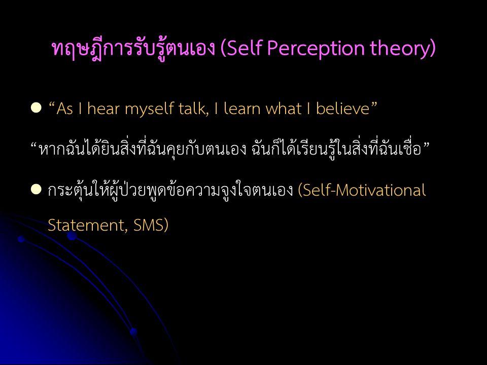 """ทฤษฎีการรับรู้ตนเอง (Self Perception theory) """"As I hear myself talk, I learn what I believe"""" """"หากฉันได้ยินสิ่งที่ฉันคุยกับตนเอง ฉันก็ได้เรียนรู้ในสิ่ง"""