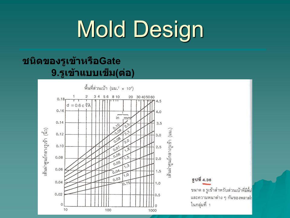 Mold Design ชนิดของรูเข้าหรือ Gate 9. รูเข้าแบบเข็ม ( ต่อ )