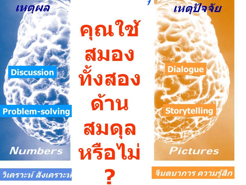 เหตุผล เหตุปัจจัย Dialogue Storytelling Discussion Problem-solving วิเคราะห์ สังเคราะห์ จินตนาการ ความรู้สึก คุณใช้ สมอง ทั้งสอง ด้าน สมดุล หรือไม่ ?