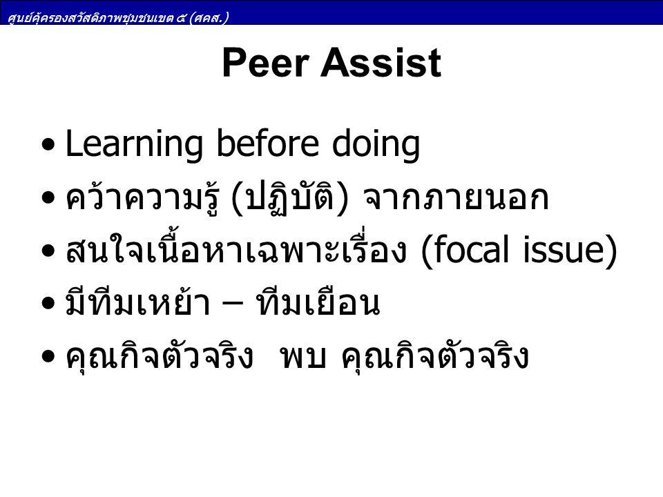 ศูนย์คุ้ครองสวัสดิภาพชุมชนเขต ๕ (ศคส.) Peer Assist Learning before doing คว้าความรู้ (ปฏิบัติ) จากภายนอก สนใจเนื้อหาเฉพาะเรื่อง (focal issue) มีทีมเหย