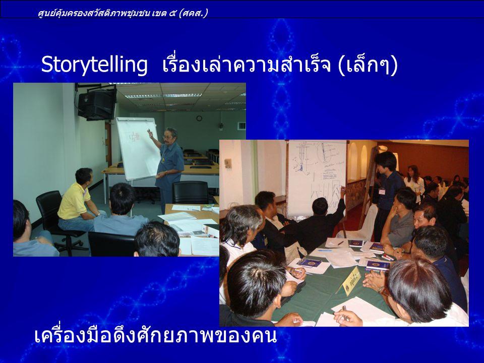 ศูนย์คุ้มครองสวัสดิภาพชุมชน เขต ๕ (ศคส.) Storytelling เรื่องเล่าความสำเร็จ (เล็กๆ) เครื่องมือดึงศักยภาพของคน