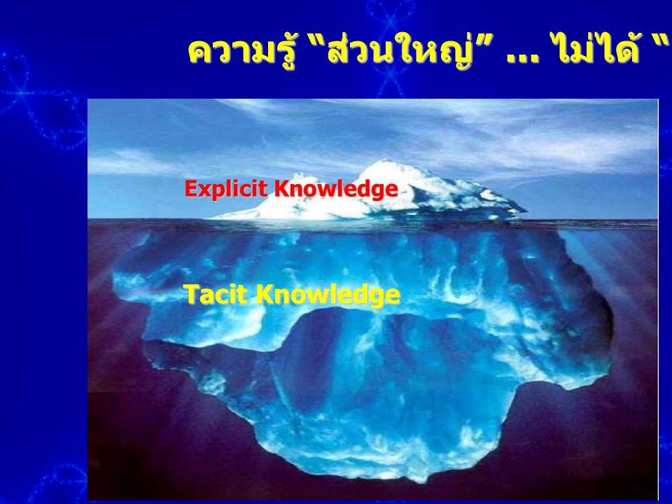 "Explicit Knowledge Tacit Knowledge ความรู้ "" ส่วนใหญ่ ""... ไม่ได้ "" จัดการ "" ความรู้ "" ส่วนใหญ่ ""... ไม่ได้ "" จัดการ """