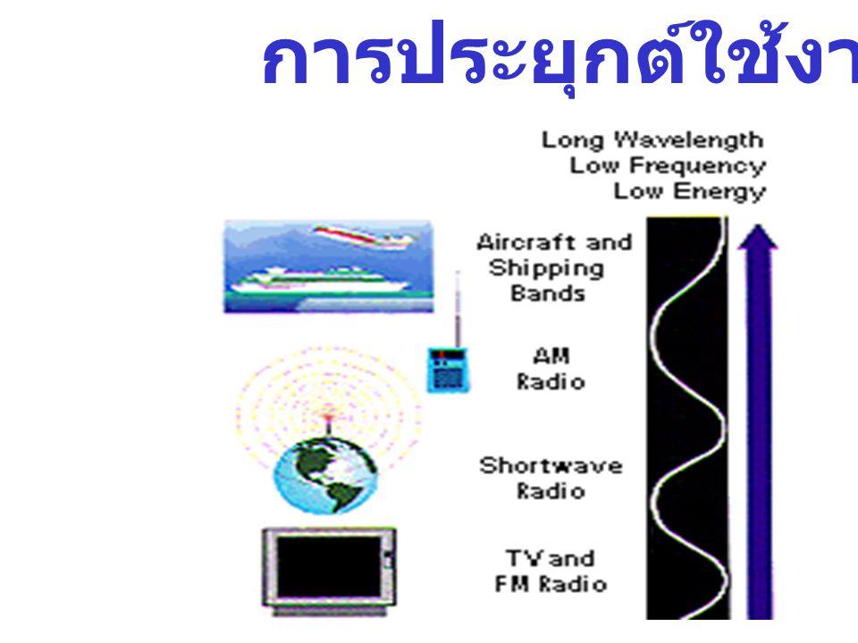 ความถี่ไมโครเวฟ การนำไปใช้งาน 12.0 GHz สัญญาณขาลงสัญญาณ ดาวเทียมย่าน Ku-Band 18.0 GHz สัญญาณขาขึ้นสัญญาณ ดาวเทียมย่าน Ku-Band 24.0 GHz เรดาร์ตำรวจ การใช้งานความถี่ ไมโครเวฟ