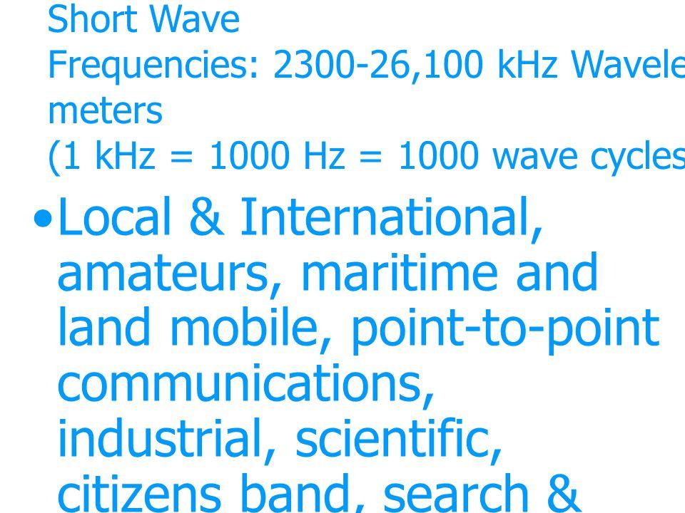 AM radio (535- 1605 kHz)