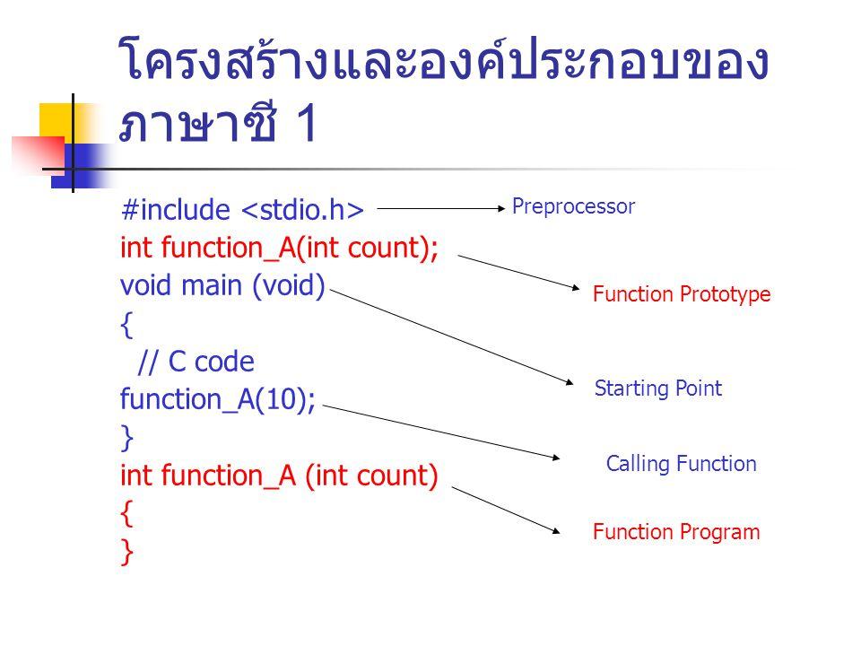 โครงสร้างและองค์ประกอบของ ภาษาซี 1 #include int function_A(int count); void main (void) { // C code function_A(10); } int function_A (int count) { } Preprocessor Function Prototype Starting Point Function Program Calling Function