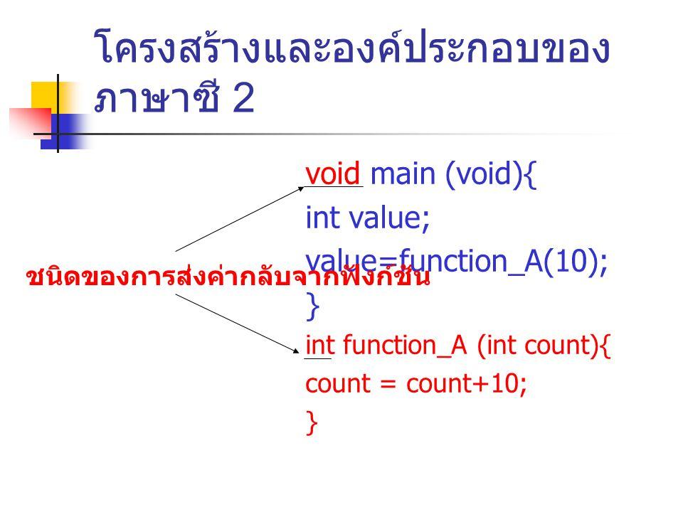 โครงสร้างและองค์ประกอบของ ภาษาซี 2 void main (void){ int value; value=function_A(10); } int function_A (int count){ count = count+10; } ชนิดของการส่งค่ากลับจากฟังก์ชัน