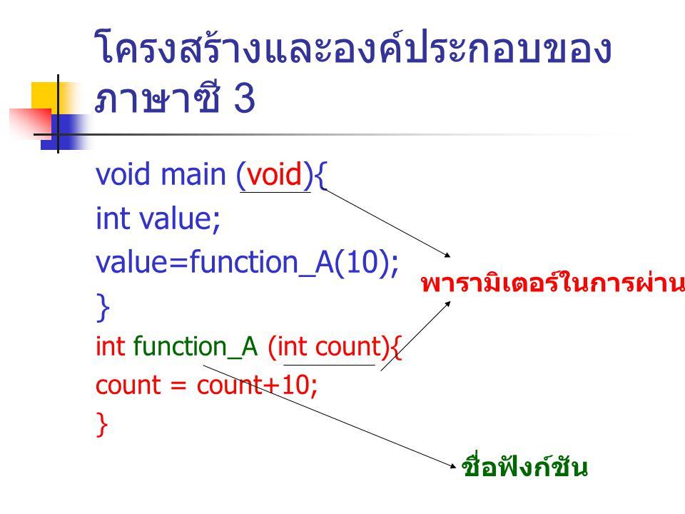 โครงสร้างและองค์ประกอบของ ภาษาซี 3 void main (void){ int value; value=function_A(10); } int function_A (int count){ count = count+10; } พารามิเตอร์ในการผ่านค่าเข้าฟังก์ชัน ชื่อฟังก์ชัน
