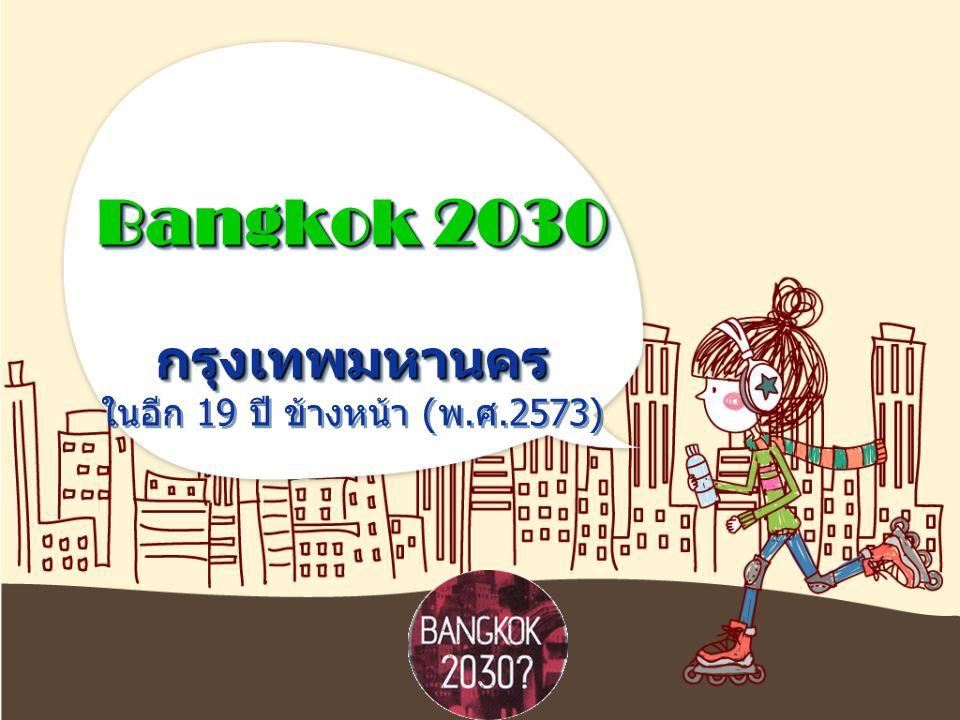 Company LOGO Bangkok 2030 กรุงเทพมหานคร Bangkok 2030 กรุงเทพมหานคร ในอีก 19 ปี ข้างหน้า ( พ. ศ.2573)