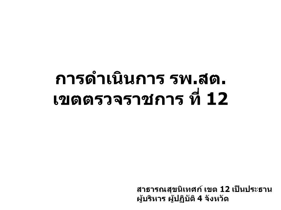 การดำเนินการ รพ.สต. เขตตรวจราชการ ที่ 12 สาธารณสุขนิเทศก์ เขต 12 เป็นประธาน ผู้บริหาร ผู้ปฏิบัติ 4 จังหวัด