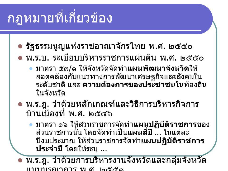 กฎหมายที่เกี่ยวข้อง รัฐธรรมนูญแห่งราชอาณาจักรไทย พ.