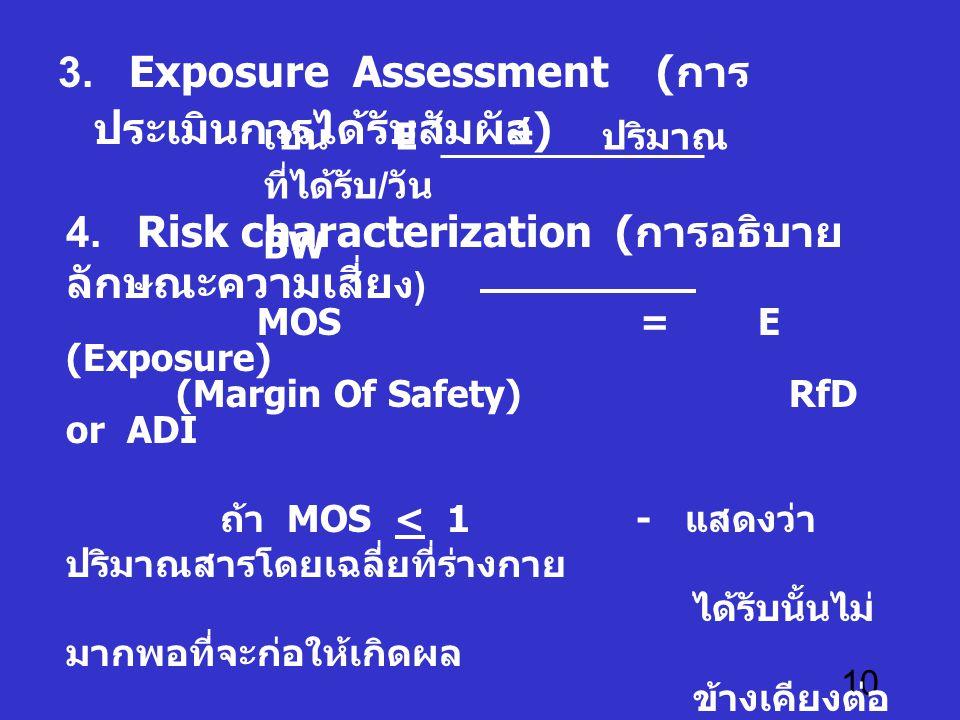 10 3. Exposure Assessment ( การ ประเมินการได้รับสัมผัส ) 4. Risk characterization ( การอธิบาย ลักษณะความเสี่ย ง ) MOS = E (Exposure) (Margin Of Safety