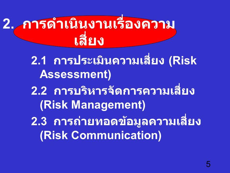 5 2. การดำเนินงานเรื่องความ เสี่ยง 2.1 การประเมินความเสี่ยง (Risk Assessment) 2.2 การบริหารจัดการความเสี่ยง (Risk Management) 2.3 การถ่ายทอดข้อมูลความ