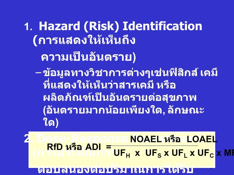 7 1. Hazard (Risk) Identification ( การแสดงให้เห็นถึง ความเป็นอันตราย ) – ข้อมูลทางวิชาการต่างๆเช่นฟิสิกส์ เคมี ที่แสดงให้เห็นว่าสารเคมี หรือ ผลิตภัณฑ