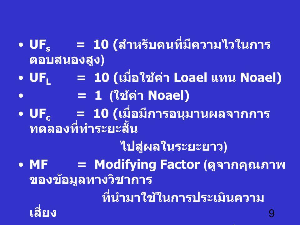 9 UF s = 10 ( สำหรับคนที่มีความไวในการ ตอบสนองสูง ) UF L = 10 ( เมื่อใช้ค่า Loael แทน Noael) = 1 ( ใช้ค่า Noael) UF c = 10 ( เมื่อมีการอนุมานผลจากการ