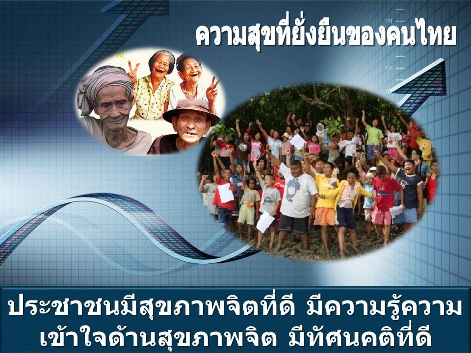 ประชาชนมีสุขภาพจิตที่ดี มีความรู้ความ เข้าใจด้านสุขภาพจิต มีทัศนคติที่ดี ประชาชนมีสุขภาพจิตที่ดี มีความรู้ความ เข้าใจด้านสุขภาพจิต มีทัศนคติที่ดี สามา