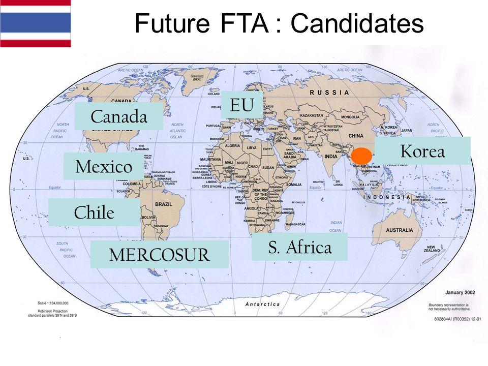 Future FTA : Candidates MERCOSUR Mexico EU S. Africa Canada Korea Chile