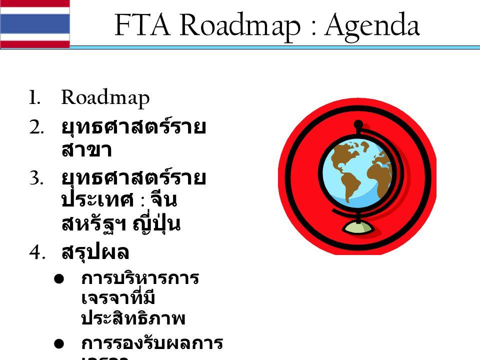 FTA Roadmap : Agenda 1.Roadmap 2. ยุทธศาสตร์ราย สาขา 3. ยุทธศาสตร์ราย ประเทศ : จีน สหรัฐฯ ญี่ปุ่น 4. สรุปผล การบริหารการ เจรจาที่มี ประสิทธิภาพ การรอง
