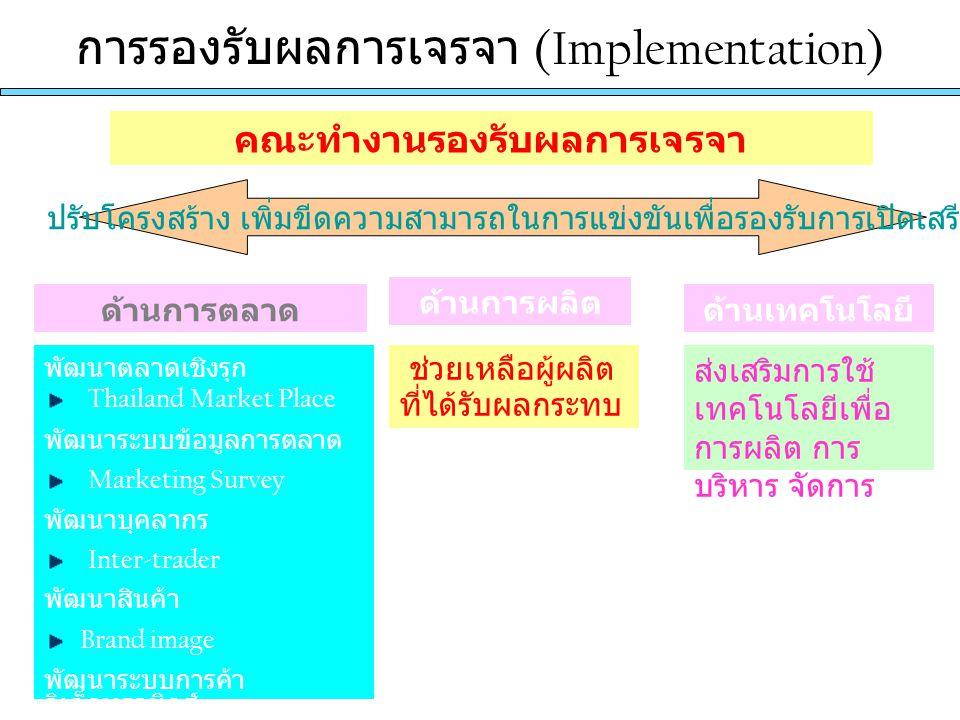 การรองรับผลการเจรจา (Implementation) ด้านการตลาด พัฒนาตลาดเชิงรุก Thailand Market Place พัฒนาระบบข้อมูลการตลาด Marketing Survey พัฒนาบุคลากร Inter-tra
