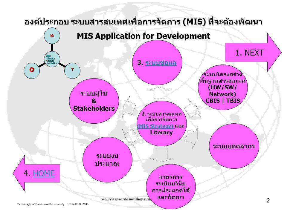 IS Strategy :- Thammasarth University 19 MARCH 2549 คณะวารสารศาสตร์และสื่อสารมวลชน Pichai Takkabutr 3